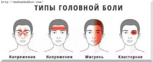 головная боль картинки