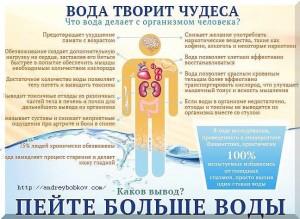 пить воду по утрам полезно для здоровья человека